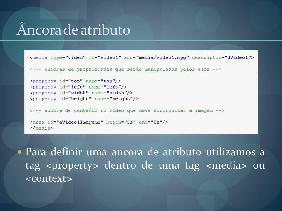 Âncora de atributo Para definir uma ancora de atributo utilizamos a tag dentro de uma tag ou