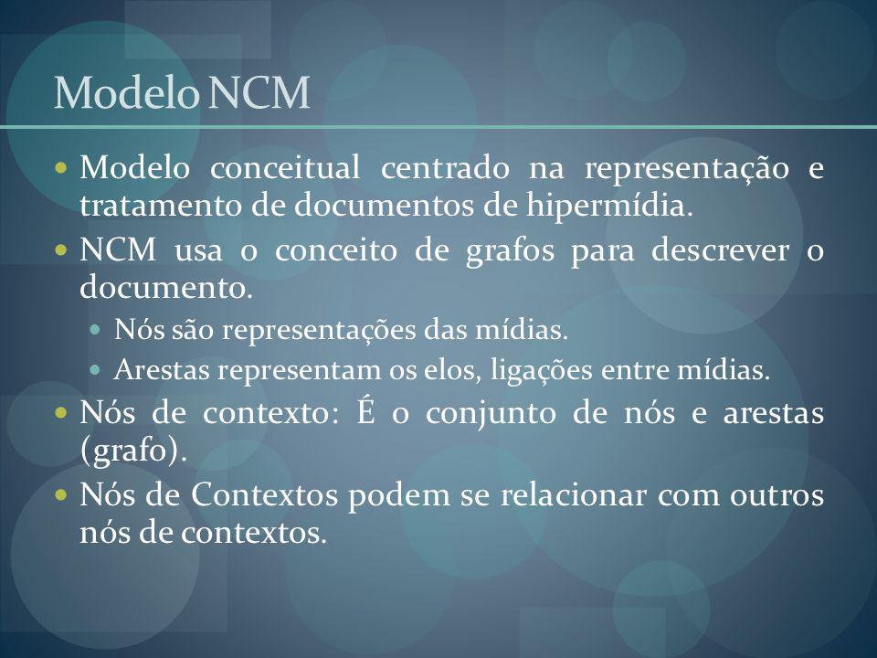 Modelo NCM Modelo conceitual centrado na representação e tratamento de documentos de hipermídia. NCM usa o conceito de grafos para descrever o documen