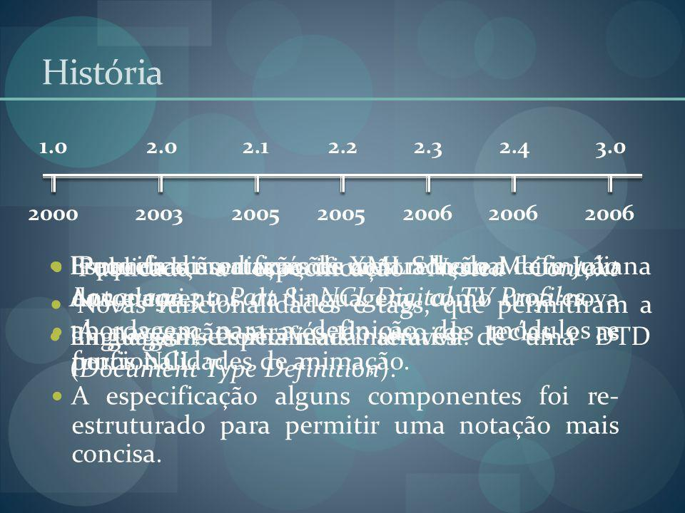 História 2000 1.0 Fruto da dissertação de mestrado de Meire Juliana Antonacci. Linguagem especificada através de uma DTD (Document Type Definition). 2