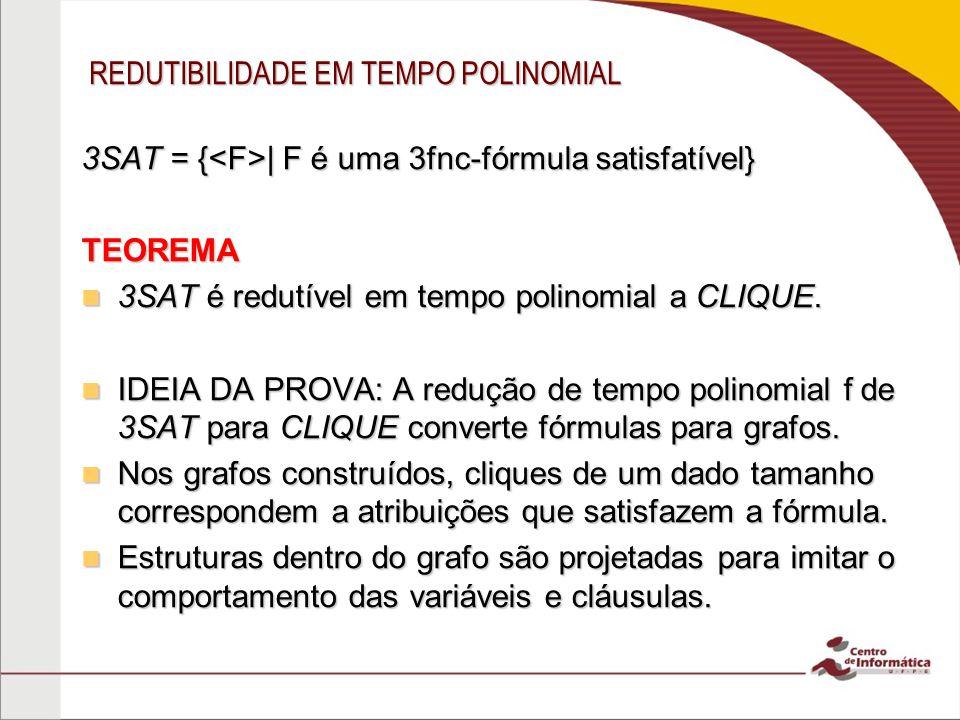 REDUTIBILIDADE EM TEMPO POLINOMIAL 3SAT = { | F é uma 3fnc-fórmula satisfatível} TEOREMA 3SAT é redutível em tempo polinomial a CLIQUE.