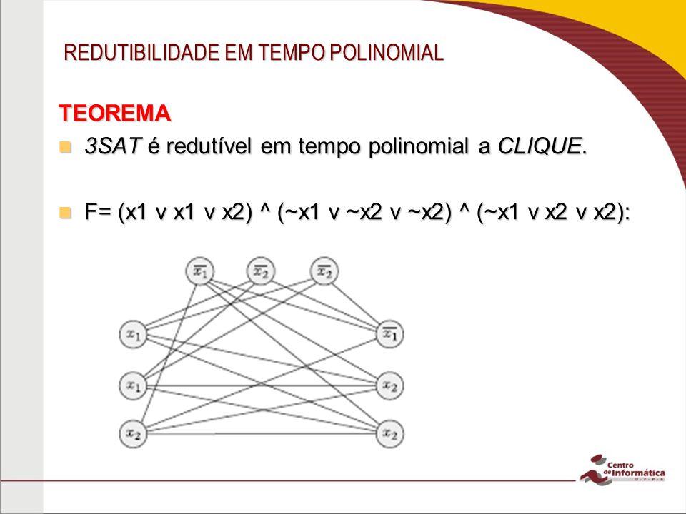 REDUTIBILIDADE EM TEMPO POLINOMIAL TEOREMA 3SAT é redutível em tempo polinomial a CLIQUE.