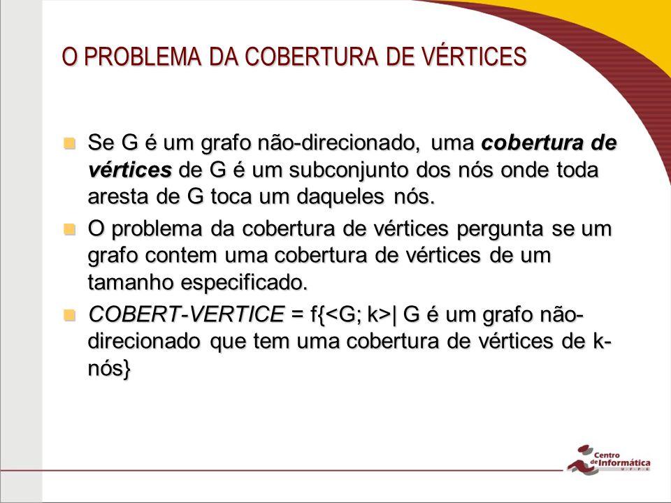 O PROBLEMA DA COBERTURA DE VÉRTICES Se G é um grafo não-direcionado, uma cobertura de vértices de G é um subconjunto dos nós onde toda aresta de G toca um daqueles nós.