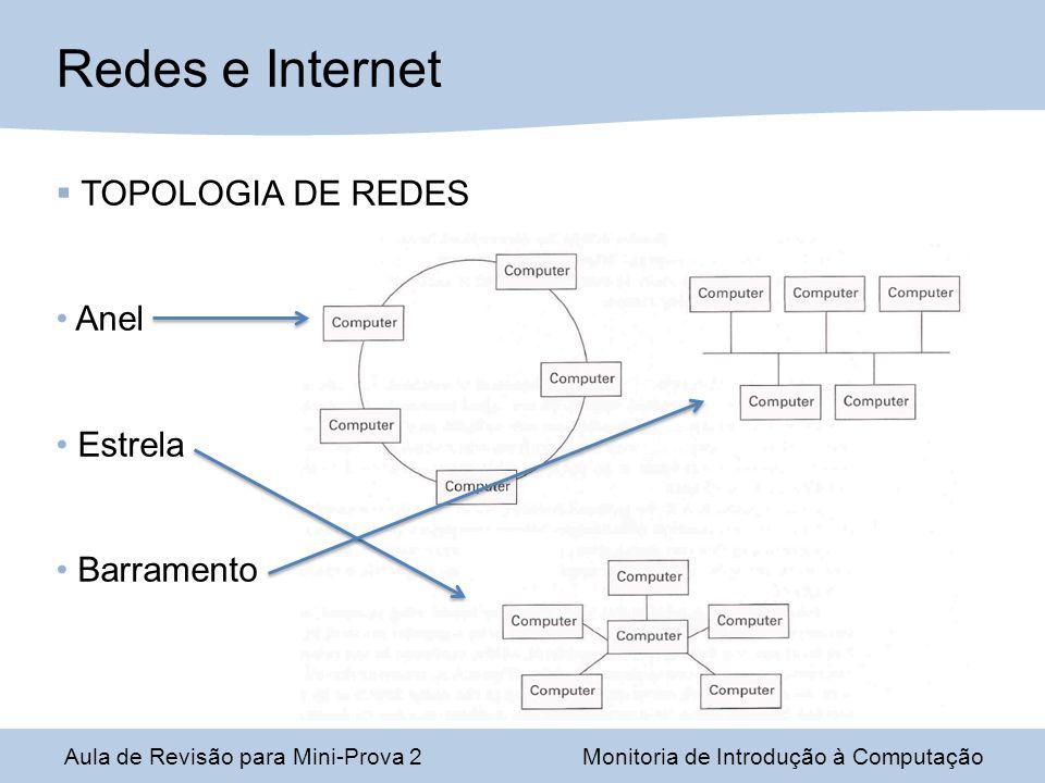 Aula de Revisão para Mini-Prova 2Monitoria de Introdução à Computação Redes e Internet TOPOLOGIA DE REDES Anel Estrela Barramento
