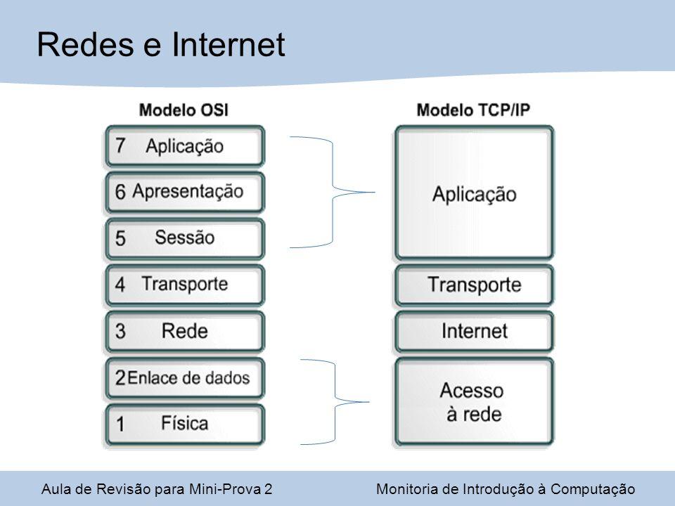 Aula de Revisão para Mini-Prova 2Monitoria de Introdução à Computação Redes e Internet