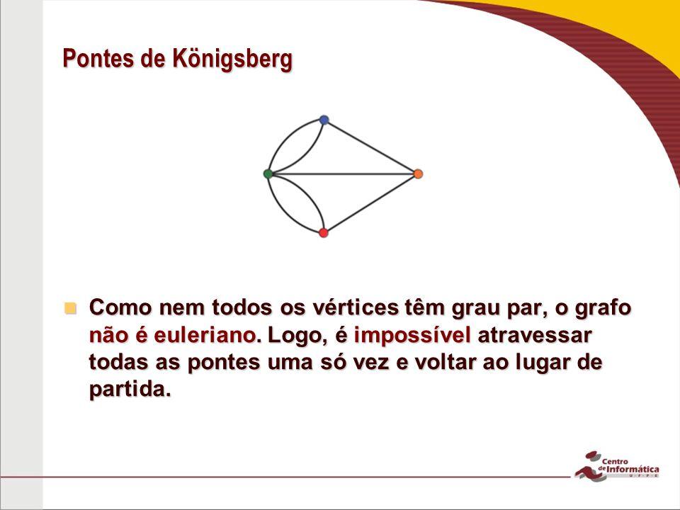 Pontes de Königsberg Como nem todos os vértices têm grau par, o grafo não é euleriano.