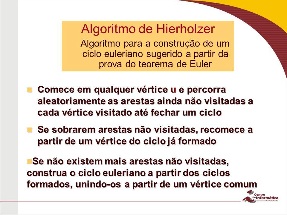 Comece em qualquer vértice u e percorra aleatoriamente as arestas ainda não visitadas a cada vértice visitado até fechar um ciclo Comece em qualquer vértice u e percorra aleatoriamente as arestas ainda não visitadas a cada vértice visitado até fechar um ciclo Algoritmo de Hierholzer Algoritmo para a construção de um ciclo euleriano sugerido a partir da prova do teorema de Euler Se sobrarem arestas não visitadas, recomece a partir de um vértice do ciclo já formado Se sobrarem arestas não visitadas, recomece a partir de um vértice do ciclo já formado Se não existem mais arestas não visitadas, construa o ciclo euleriano a partir dos ciclos formados, unindo-os a partir de um vértice comum Se não existem mais arestas não visitadas, construa o ciclo euleriano a partir dos ciclos formados, unindo-os a partir de um vértice comum