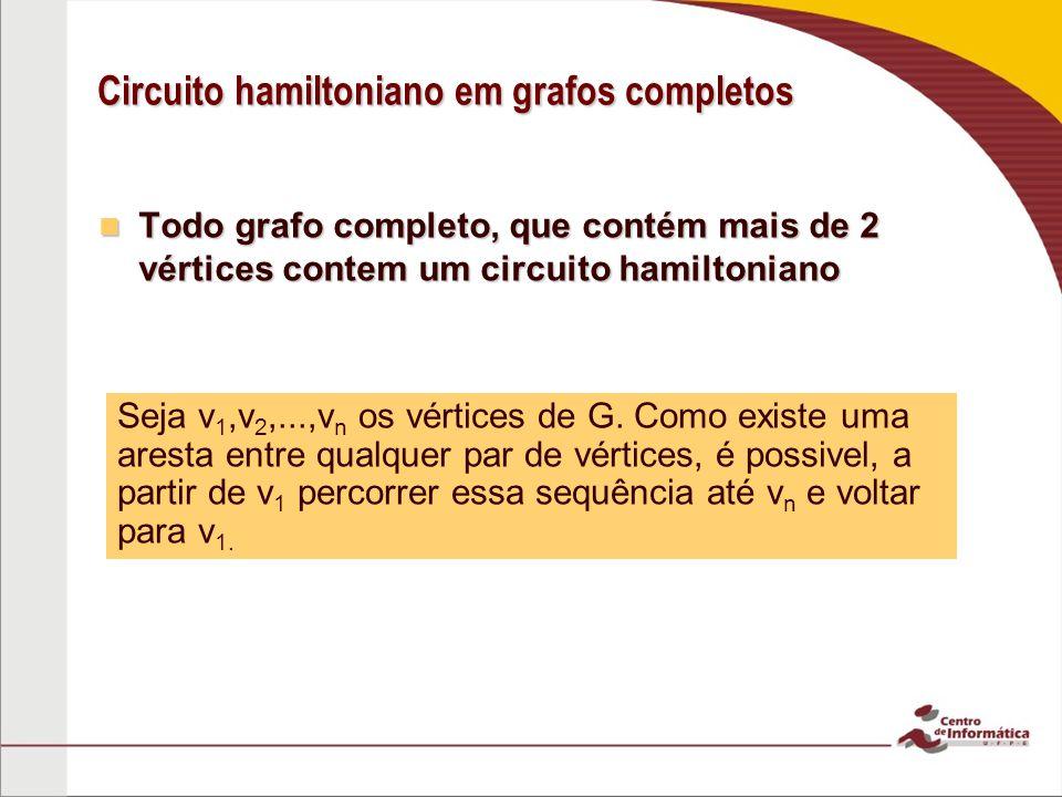 Circuito hamiltoniano em grafos completos Todo grafo completo, que contém mais de 2 vértices contem um circuito hamiltoniano Todo grafo completo, que contém mais de 2 vértices contem um circuito hamiltoniano Seja v 1,v 2,...,v n os vértices de G.