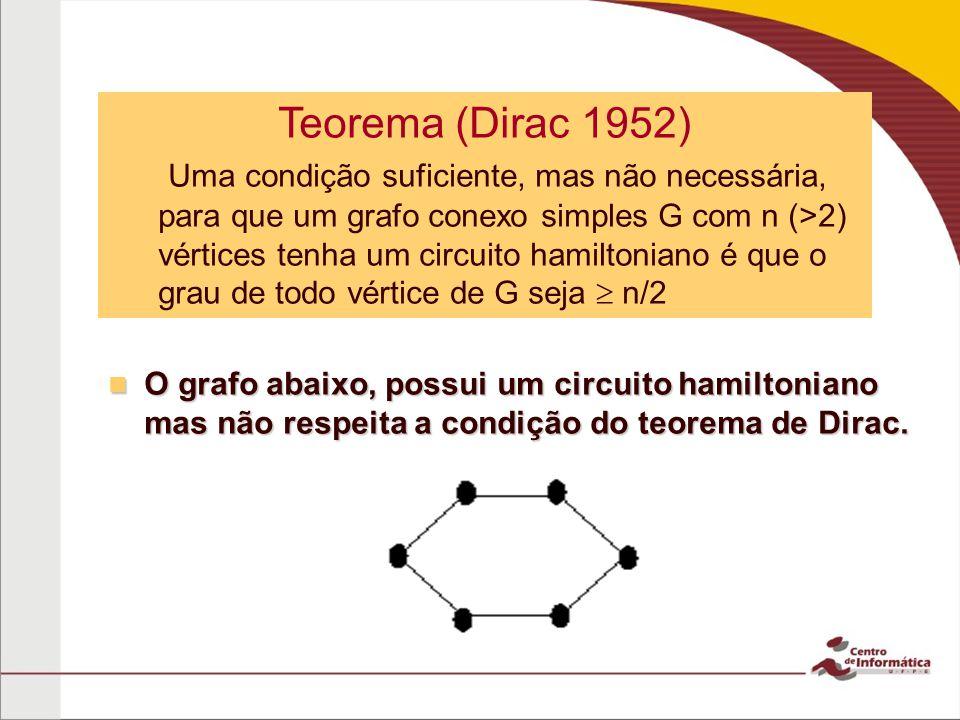 Teorema (Dirac 1952) Uma condição suficiente, mas não necessária, para que um grafo conexo simples G com n (>2) vértices tenha um circuito hamiltoniano é que o grau de todo vértice de G seja n/2 O grafo abaixo, possui um circuito hamiltoniano mas não respeita a condição do teorema de Dirac.