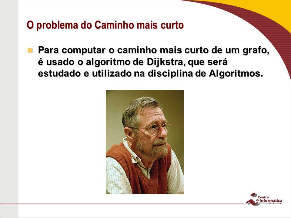 O problema do Caminho mais curto Para computar o caminho mais curto de um grafo, é usado o algoritmo de Dijkstra, que será estudado e utilizado na disciplina de Algoritmos.