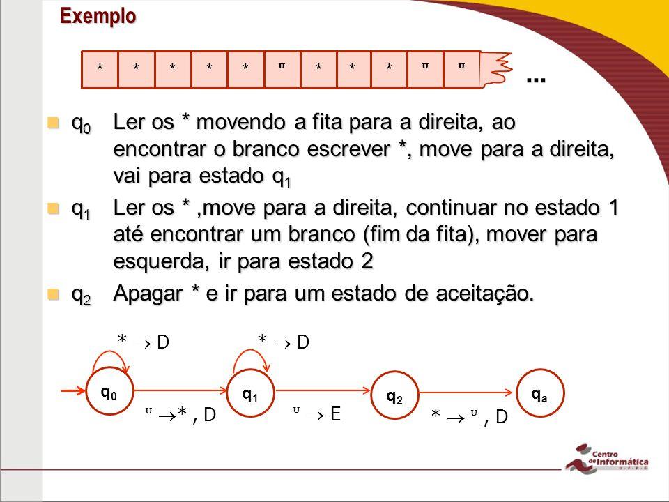 Exemplo q 0 Ler os * movendo a fita para a direita, ao encontrar o branco escrever *, move para a direita, vai para estado q 1 q 0 Ler os * movendo a