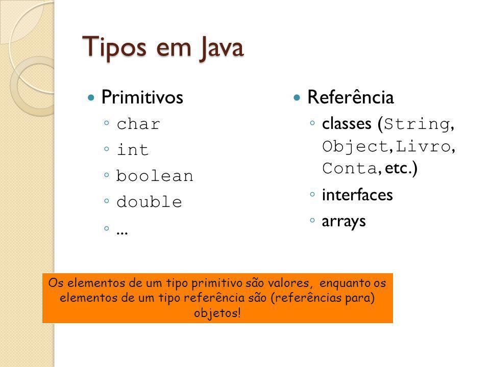 Tipos em Java Primitivos char int boolean double... Referência classes ( String, Object, Livro, Conta, etc.) interfaces arrays Os elementos de um tipo