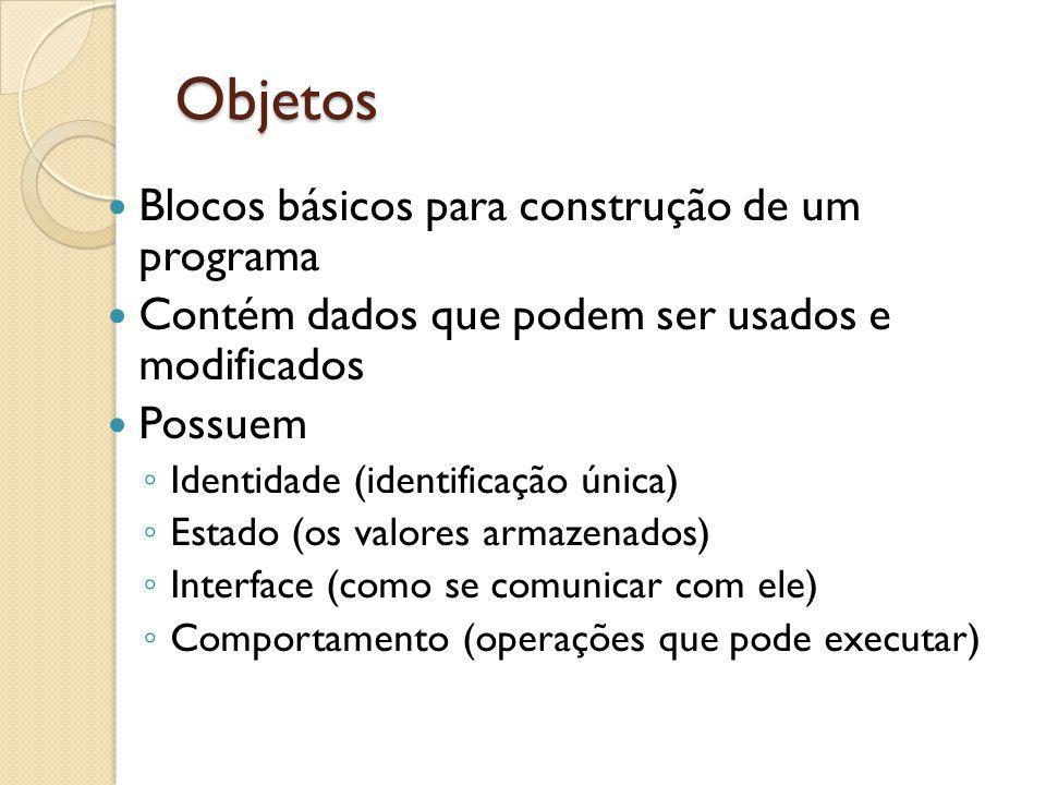 Objetos Blocos básicos para construção de um programa Contém dados que podem ser usados e modificados Possuem Identidade (identificação única) Estado (os valores armazenados) Interface (como se comunicar com ele) Comportamento (operações que pode executar)