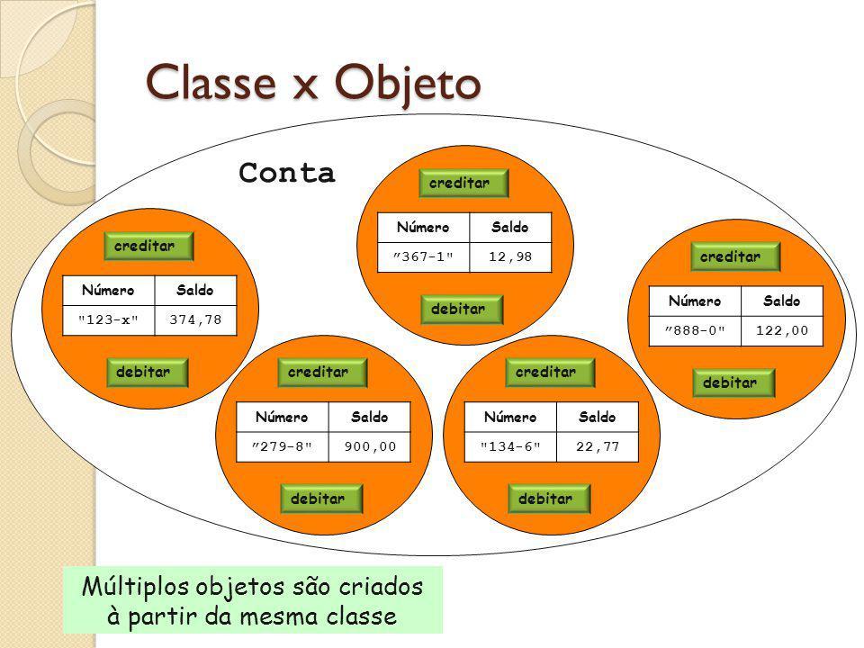 Classe x Objeto Múltiplos objetos são criados à partir da mesma classe creditar debitar NúmeroSaldo 888-0