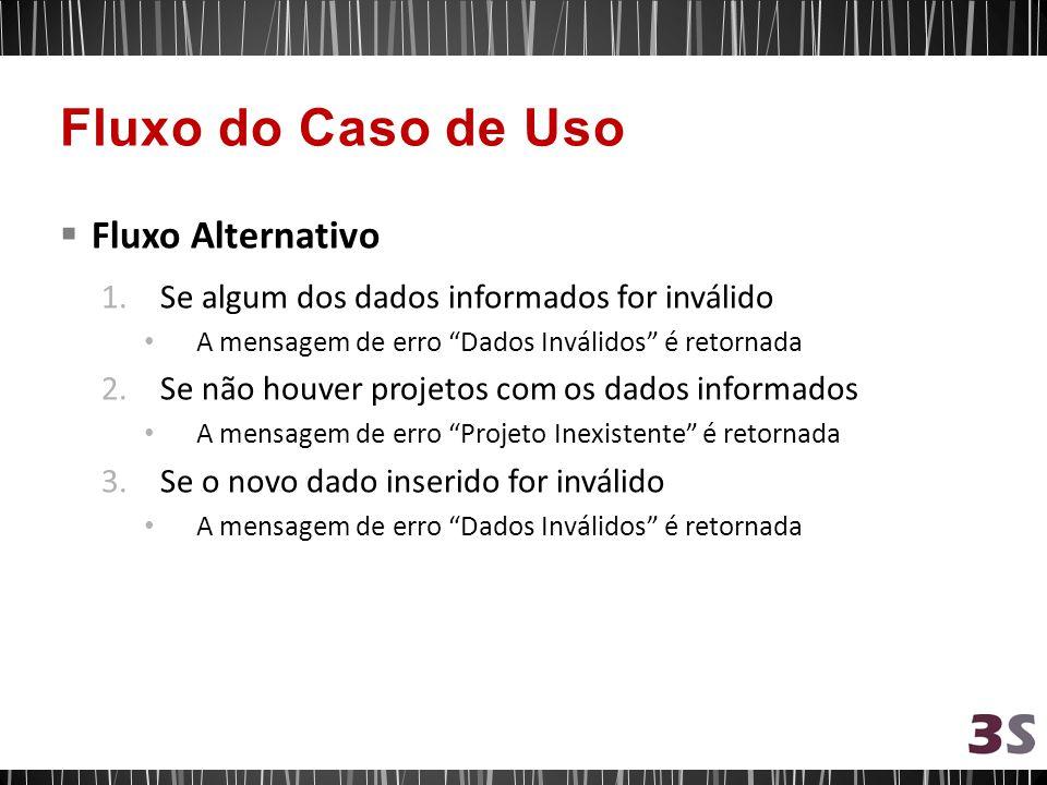 Fluxo Alternativo 1.Se algum dos dados informados for inválido A mensagem de erro Dados Inválidos é retornada 2.Se não houver projetos com os dados in