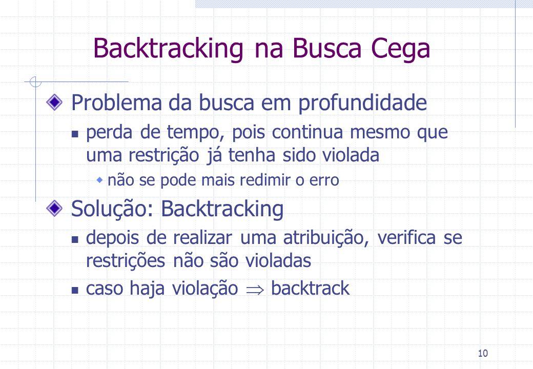 10 Backtracking na Busca Cega Problema da busca em profundidade perda de tempo, pois continua mesmo que uma restrição já tenha sido violada não se pod