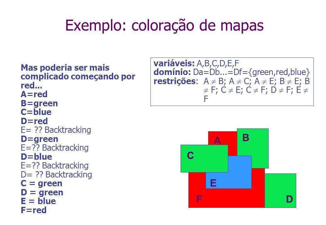 Mas poderia ser mais complicado começando por red... A=red B=green C=blue D=red E= ?? Backtracking D=green E=?? Backtracking D=blue E=?? Backtracking