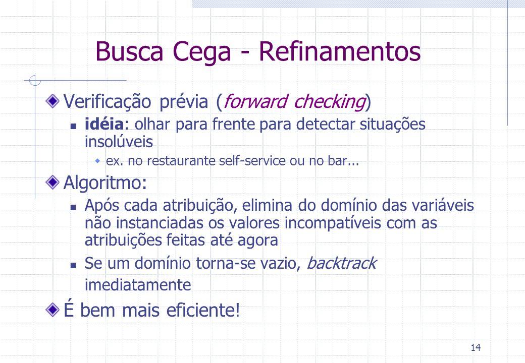 14 Busca Cega - Refinamentos Verificação prévia (forward checking) idéia: olhar para frente para detectar situações insolúveis ex. no restaurante self