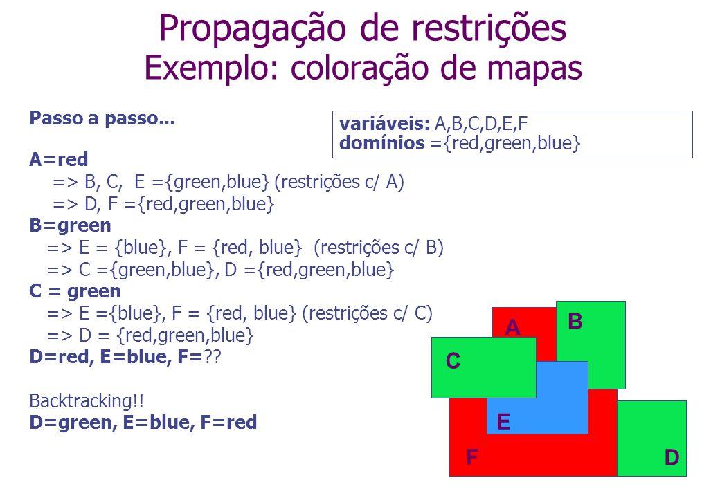 Passo a passo... A=red => B, C, E ={green,blue} (restrições c/ A) => D, F ={red,green,blue} B=green => E = {blue}, F = {red, blue} (restrições c/ B) =