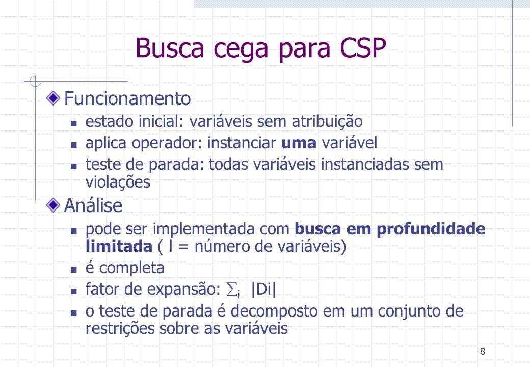 8 Busca cega para CSP Funcionamento estado inicial: variáveis sem atribuição aplica operador: instanciar uma variável teste de parada: todas variáveis
