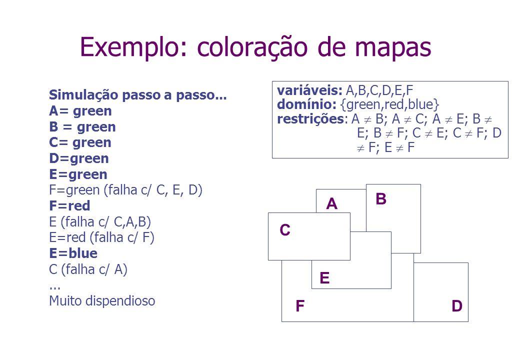 Simulação passo a passo... A= green B = green C= green D=green E=green F=green (falha c/ C, E, D) F=red E (falha c/ C,A,B) E=red (falha c/ F) E=blue C