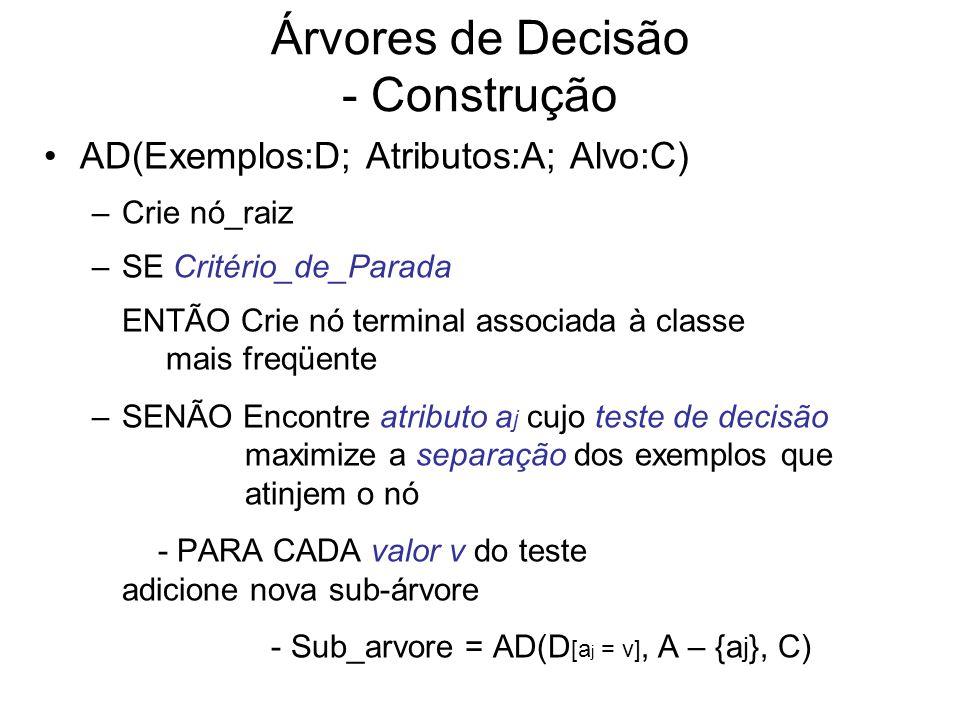 AD(Exemplos:D; Atributos:A; Alvo:C) –Crie nó_raiz –SE Critério_de_Parada ENTÃO Crie nó terminal associada à classe mais freqüente –SENÃO Encontre atributo a j cujo teste de decisão maximize a separação dos exemplos que atinjem o nó - PARA CADA valor v do teste adicione nova sub-árvore - Sub_arvore = AD(D [a j = v], A – {a j }, C) Árvores de Decisão - Construção
