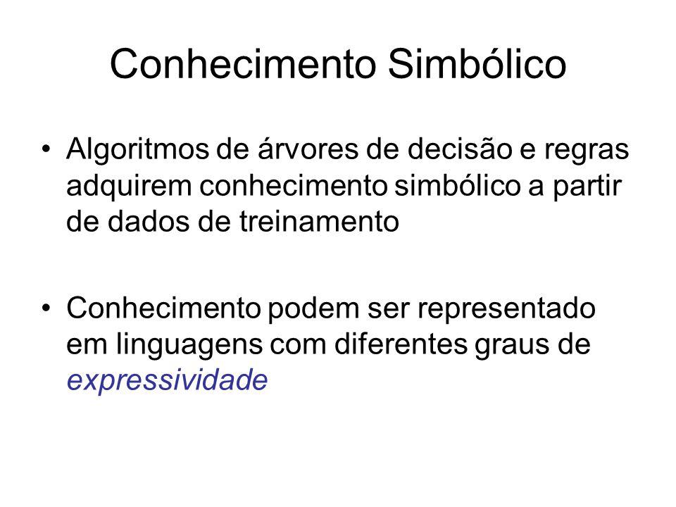 Conhecimento Simbólico Algoritmos de árvores de decisão e regras adquirem conhecimento simbólico a partir de dados de treinamento Conhecimento podem ser representado em linguagens com diferentes graus de expressividade