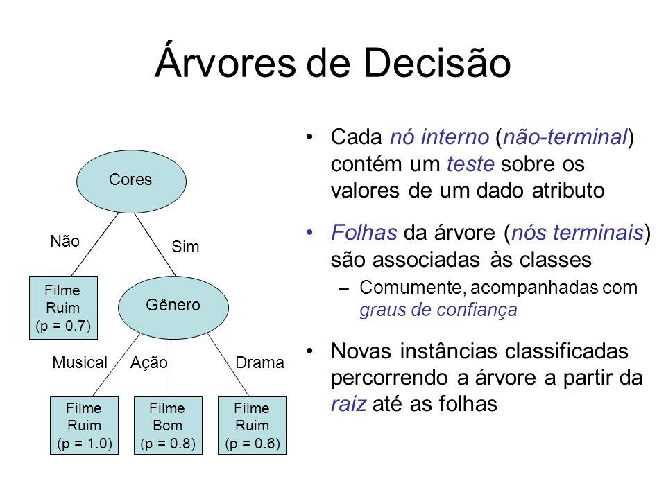 Árvores de Decisão Cada nó interno (não-terminal) contém um teste sobre os valores de um dado atributo Folhas da árvore (nós terminais) são associadas às classes –Comumente, acompanhadas com graus de confiança Novas instâncias classificadas percorrendo a árvore a partir da raiz até as folhas Filme Ruim (p = 0.7) Gênero Cores Não Sim Filme Ruim (p = 1.0) Musical Ação Drama Filme Bom (p = 0.8) Filme Ruim (p = 0.6)