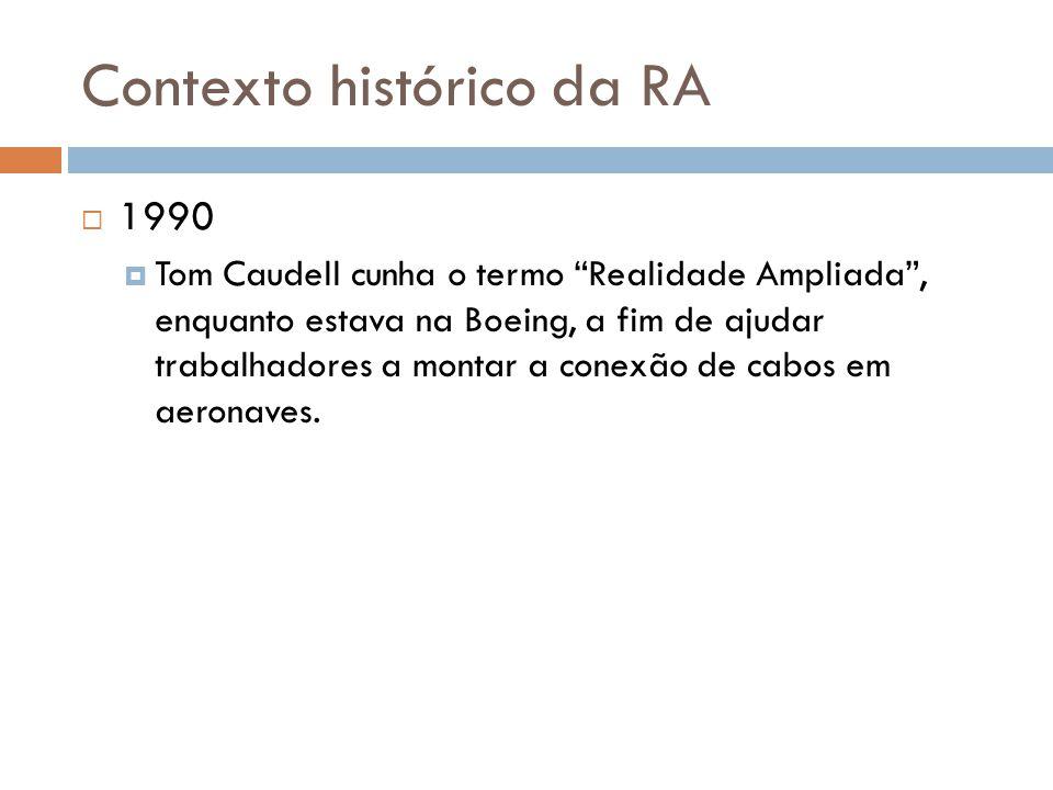 Contexto histórico da RA 1990 Tom Caudell cunha o termo Realidade Ampliada, enquanto estava na Boeing, a fim de ajudar trabalhadores a montar a conexã