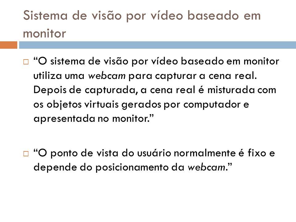 Sistema de visão por vídeo baseado em monitor O sistema de visão por vídeo baseado em monitor utiliza uma webcam para capturar a cena real. Depois de
