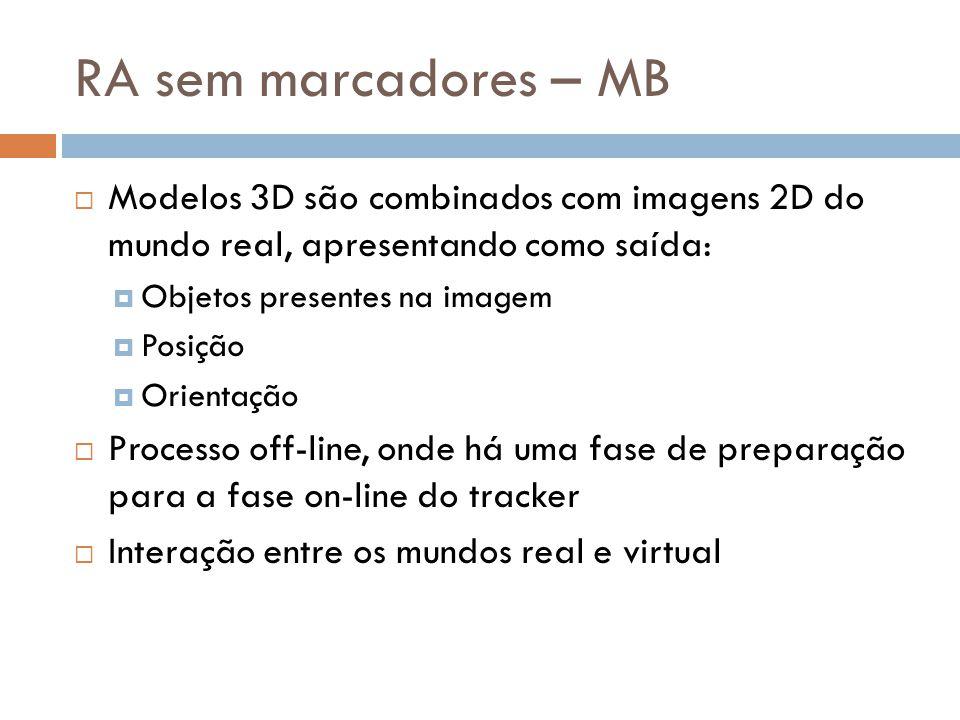 Modelos 3D são combinados com imagens 2D do mundo real, apresentando como saída: Objetos presentes na imagem Posição Orientação Processo off-line, ond