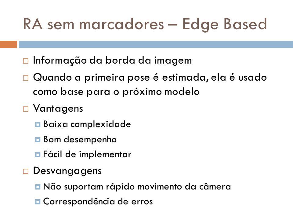 Informação da borda da imagem Quando a primeira pose é estimada, ela é usado como base para o próximo modelo Vantagens Baixa complexidade Bom desempen