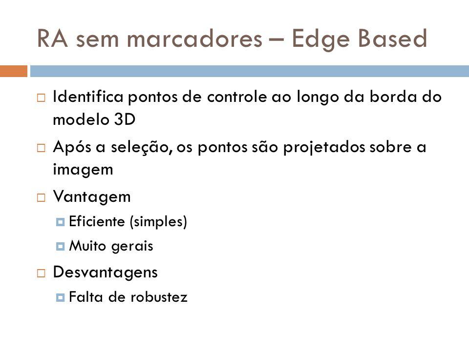 Identifica pontos de controle ao longo da borda do modelo 3D Após a seleção, os pontos são projetados sobre a imagem Vantagem Eficiente (simples) Muit