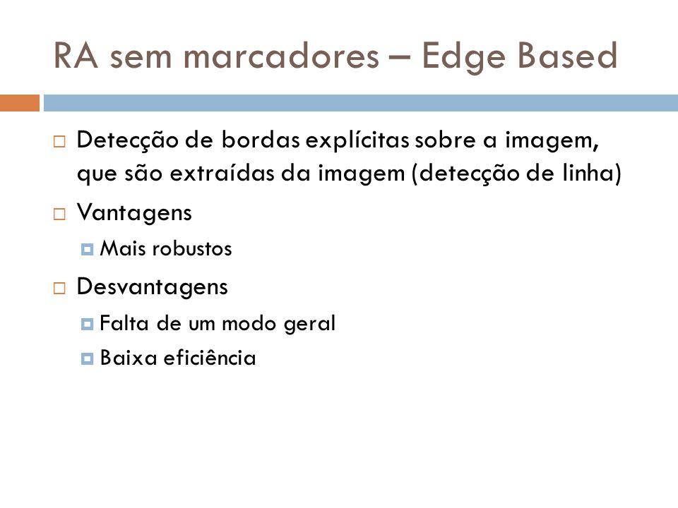 Detecção de bordas explícitas sobre a imagem, que são extraídas da imagem (detecção de linha) Vantagens Mais robustos Desvantagens Falta de um modo ge