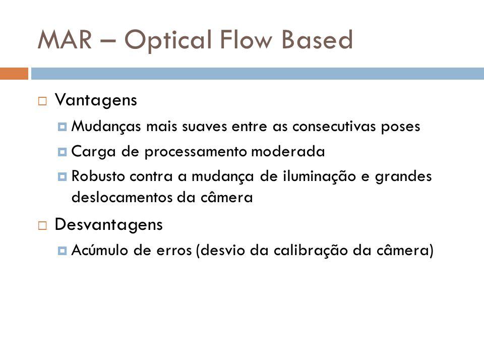 Vantagens Mudanças mais suaves entre as consecutivas poses Carga de processamento moderada Robusto contra a mudança de iluminação e grandes deslocamen