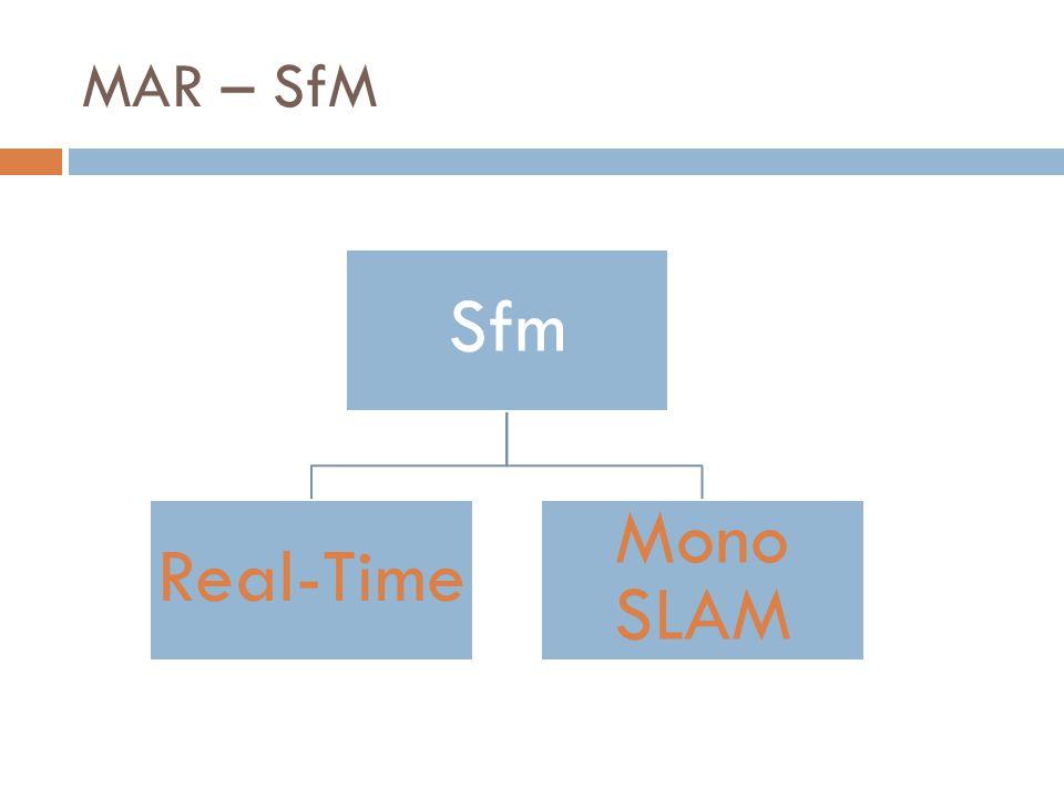 MAR – SfM Sfm Real-Time Mono SLAM