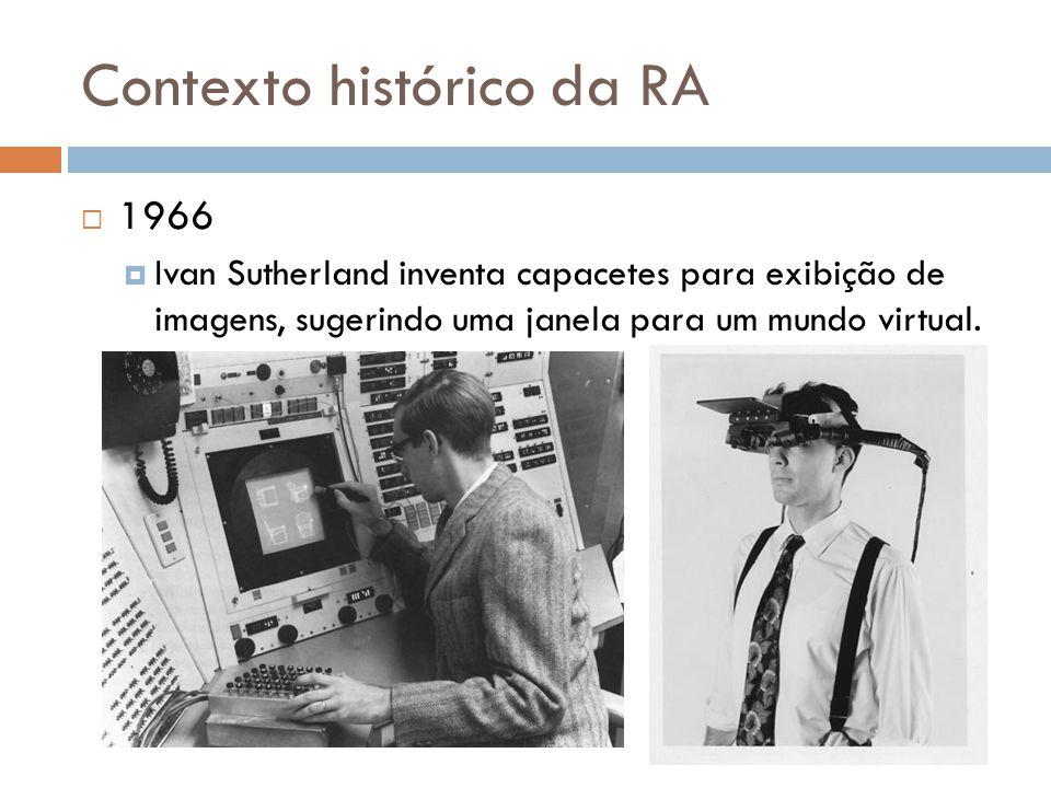 1966 Ivan Sutherland inventa capacetes para exibição de imagens, sugerindo uma janela para um mundo virtual. Contexto histórico da RA