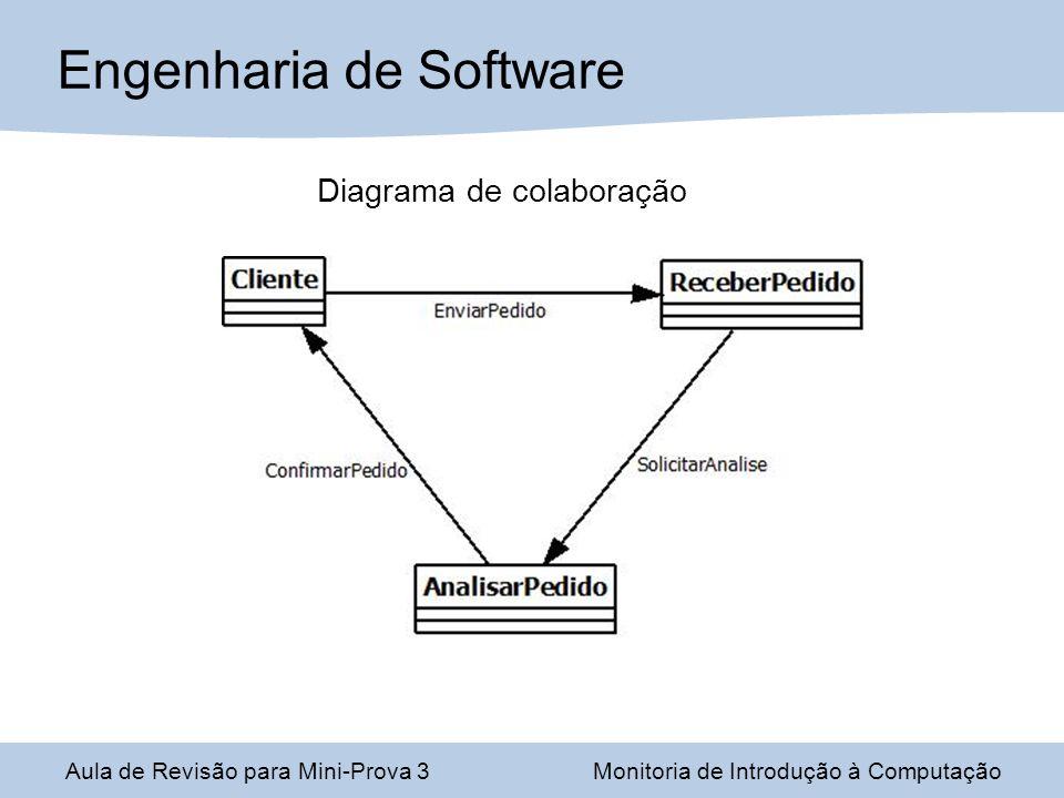 Engenharia de Software Aula de Revisão para Mini-Prova 3Monitoria de Introdução à Computação Diagrama de colaboração