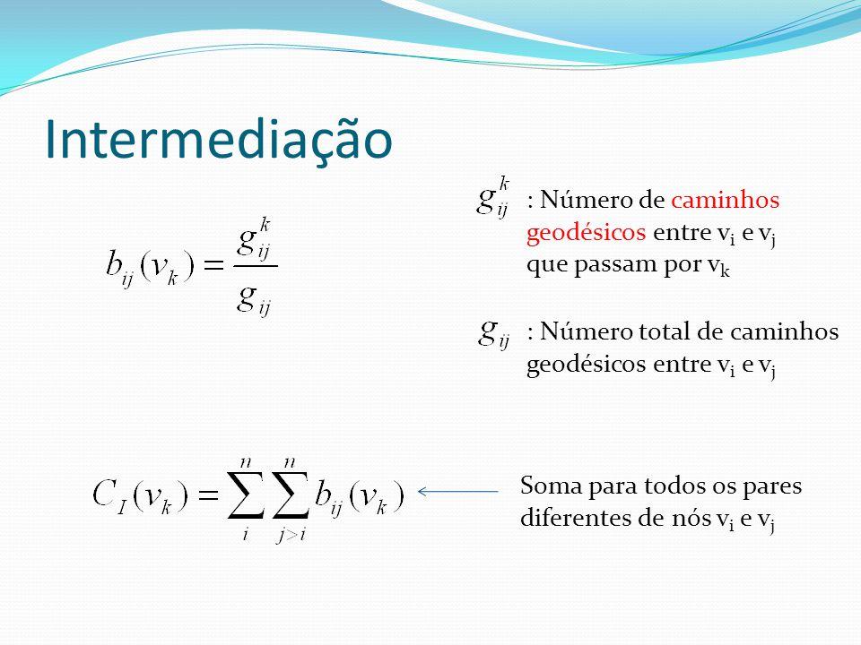 Intermediação : Número de caminhos geodésicos entre v i e v j que passam por v k : Número total de caminhos geodésicos entre v i e v j Soma para todos