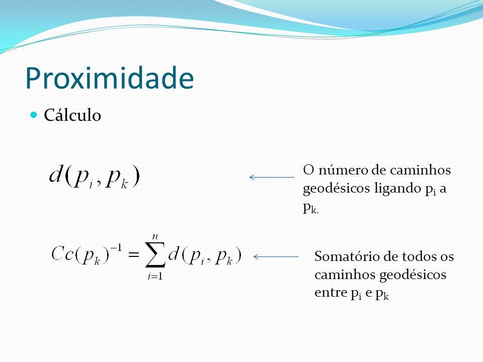 Proximidade Cálculo O número de caminhos geodésicos ligando p i a p k. Somatório de todos os caminhos geodésicos entre p i e p k