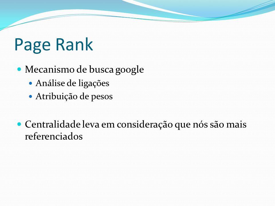 Page Rank Mecanismo de busca google Análise de ligações Atribuição de pesos Centralidade leva em consideração que nós são mais referenciados