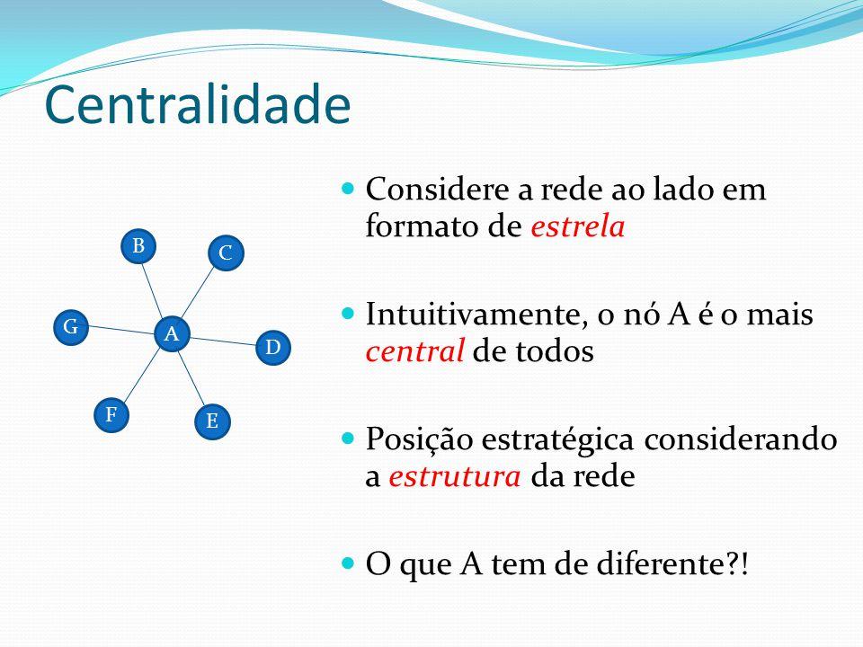 Centralidade Considere a rede ao lado em formato de estrela Intuitivamente, o nó A é o mais central de todos Posição estratégica considerando a estrut