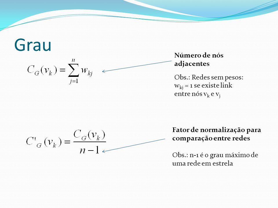 Grau Fator de normalização para comparação entre redes Obs.: n-1 é o grau máximo de uma rede em estrela Número de nós adjacentes Obs.: Redes sem pesos