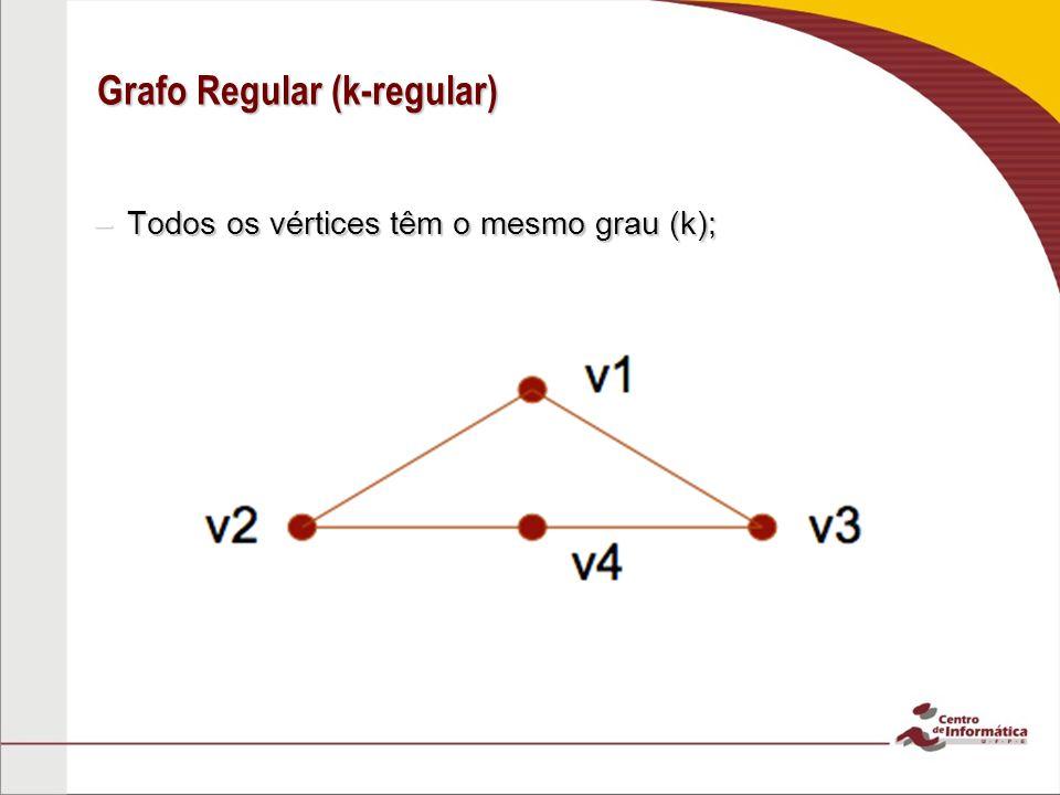Grafo Regular (k-regular) –Todos os vértices têm o mesmo grau (k);