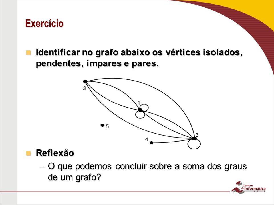 Exercício Identificar no grafo abaixo os vértices isolados, pendentes, ímpares e pares. Identificar no grafo abaixo os vértices isolados, pendentes, í