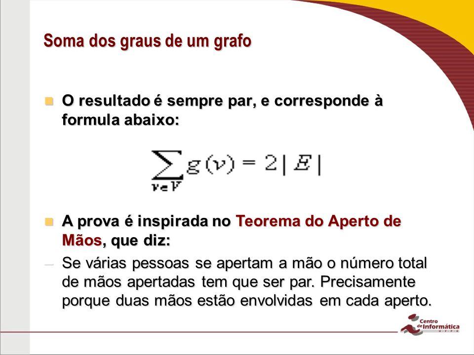 Soma dos graus de um grafo O resultado é sempre par, e corresponde à formula abaixo: O resultado é sempre par, e corresponde à formula abaixo: A prova