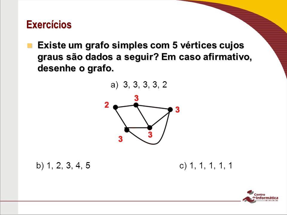 Exercícios Existe um grafo simples com 5 vértices cujos graus são dados a seguir? Em caso afirmativo, desenhe o grafo. Existe um grafo simples com 5 v