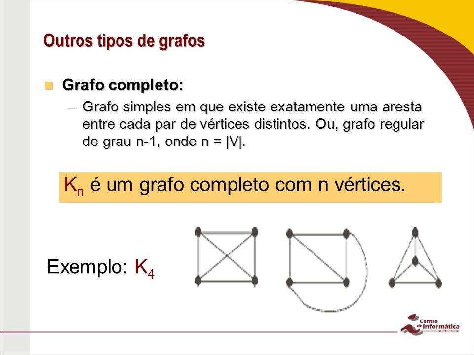 Outros tipos de grafos Grafo completo: Grafo completo: –Grafo simples em que existe exatamente uma aresta entre cada par de vértices distintos. Ou, gr