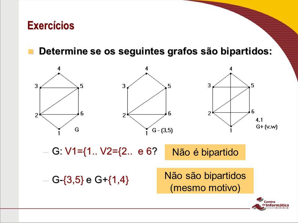 Exercícios Determine se os seguintes grafos são bipartidos: Determine se os seguintes grafos são bipartidos: –G: V1={1.. V2={2.. e 6? –G-{3,5} e G+{1,