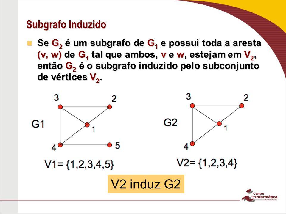 Subgrafo Induzido Se G 2 é um subgrafo de G 1 e possui toda a aresta (v, w) de G 1 tal que ambos, v e w, estejam em V 2, então G 2 é o subgrafo induzi
