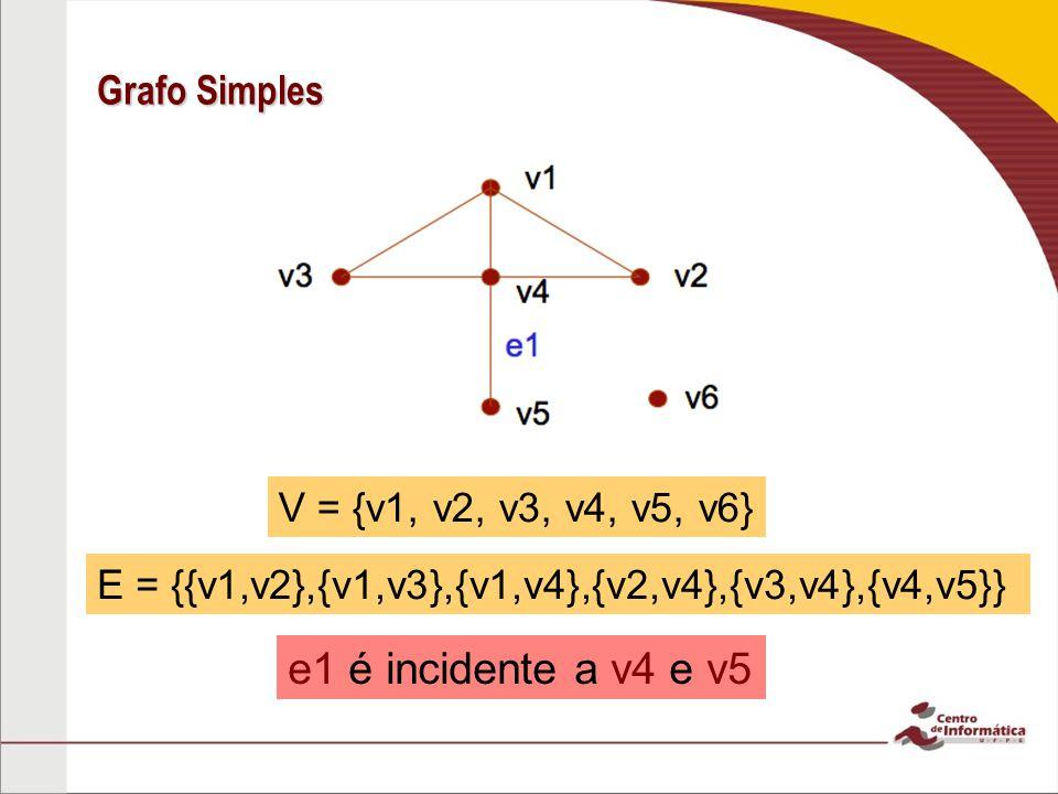 V = {v1, v2, v3, v4, v5, v6} E = {{v1,v2},{v1,v3},{v1,v4},{v2,v4},{v3,v4},{v4,v5}} e1 é incidente a v4 e v5